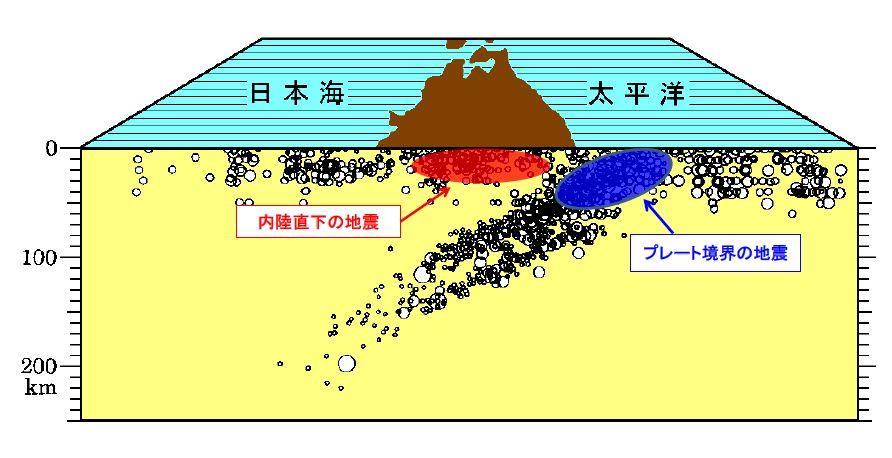 プレート 日本 地震 4.1 プレートテクトニクス
